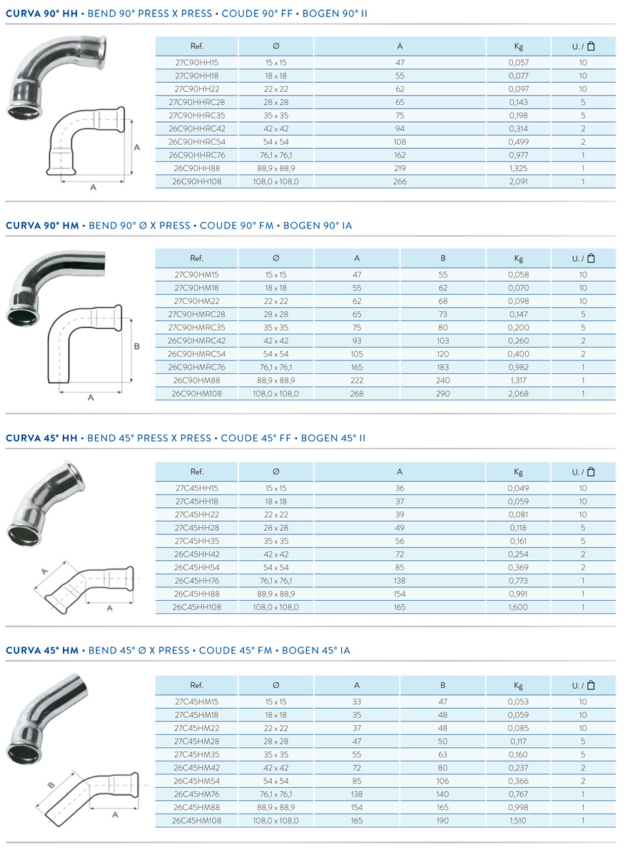 Curves - M Profile - Stainless steel