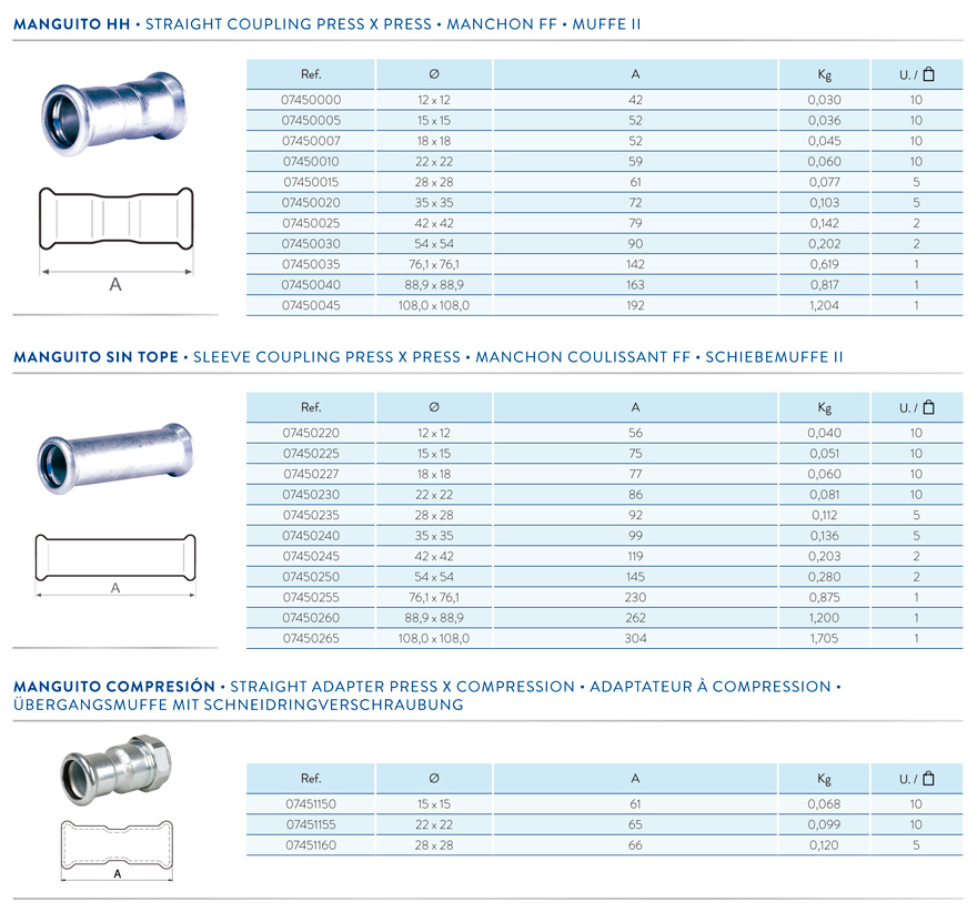 Sleeve fittings - M Profile - Firepress